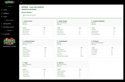 Composition des équipes